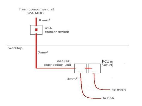 oven outlet wiring diagram wiring diagram