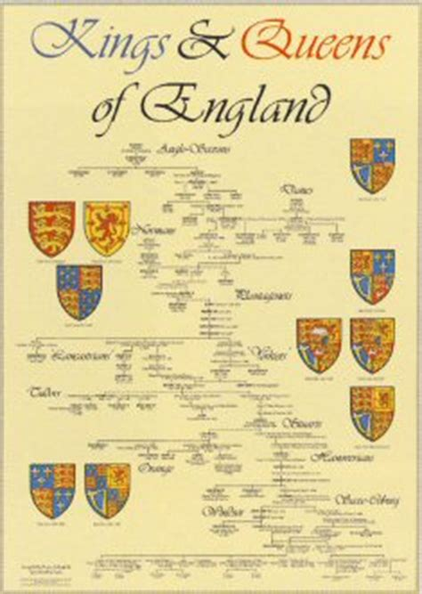 quiz questions kings and queens of england british royal family tree