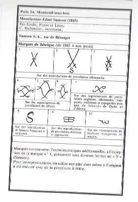 Marque Signature Avis by Signature Samson
