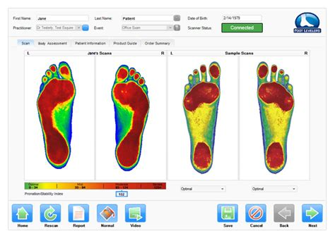 Foot Detox Columbia Sc by Renick Chiropractic Soft Tissue Clinic Chiropractor In