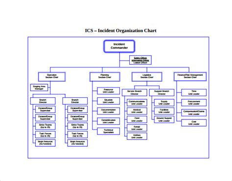 printable organizational calendar sle ics organizational chart 8 documents in pdf
