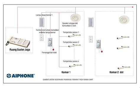 Desain desain instalasi listrik rumah bertingkat 100 wiring diagram desain instalasi listrik rumah bertingkat 100 wiring diagram sederhana gambar cheapraybanclubmaster Choice Image