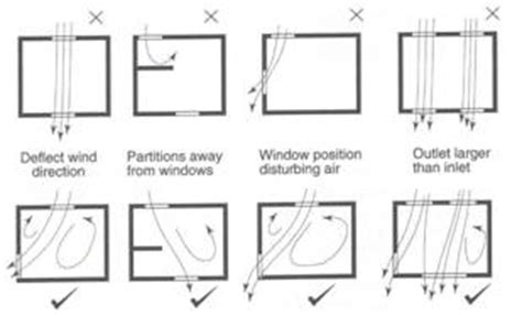 pattern area definition 13 fenestration pattern