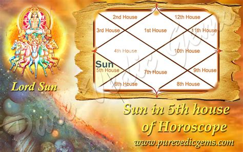 5th House Astrology by Sun In 5th House