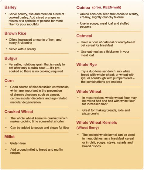 whole grains chart six weeks to a healthy diet week 5 whole grains band