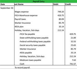 payroll journal entry exle explanation my