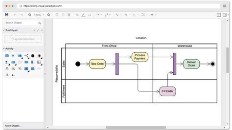 software to draw activity diagram free visual paradigm