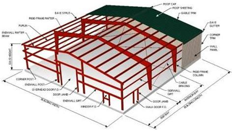 Structural Layout Of A Building | structural steel buildings trotter general contracting inc