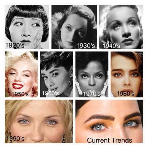 eyebrow fashions throughout the decades eyebrows types and current trends 2018 tian studio