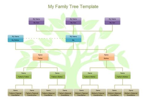family history tree template simple family tree template tutorials crafts