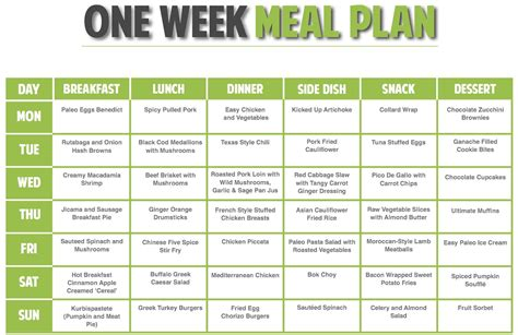 food diet plan vegan meal nutrition guide archives vegan meal plan