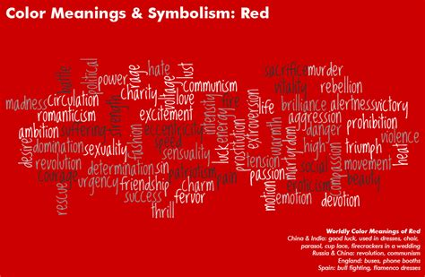 red color meaning color symbolism chart color meanings chart color charts