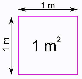 simbolo metro cuadrado definici 243 n metro cuadrado