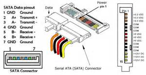 sata drive circuit sata circuit and schematic wiring diagrams for you stored