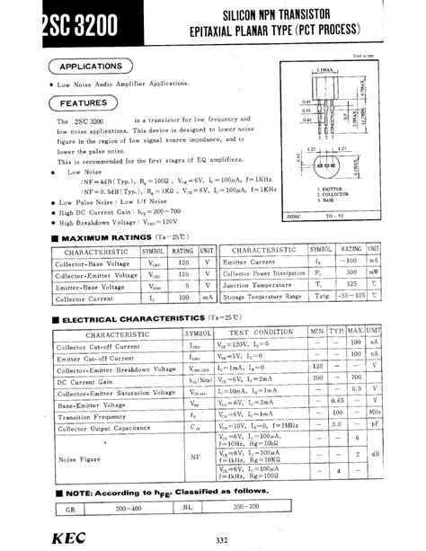 c828 transistor specification c828 npn transistor datasheet pdf 28 images 2sc828 npn transistor in pakistan road image