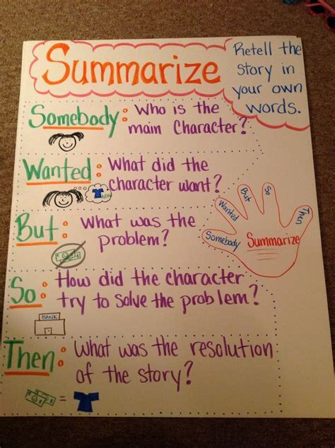 theme definition english class 1063 best classroom anchor charts images on pinterest