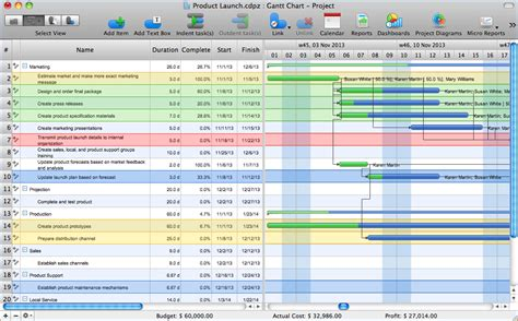 gantt chart template for mac free gantt chart template for mac numbers cover letter