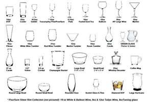 Types Of Wine Glasses Stemware Types Of Wine Glasses Hospitality Tutorials