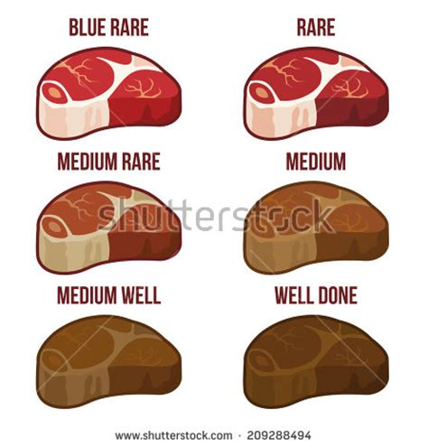 valuable inspiration 7 how to draw a blue print make your own degrees steak doneness icons set blue image vectorielle