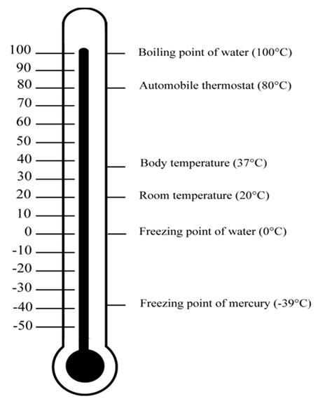 what is room temperature in fahrenheit environment and climate change canada weather and meteorology manclim chapter 3 temperature