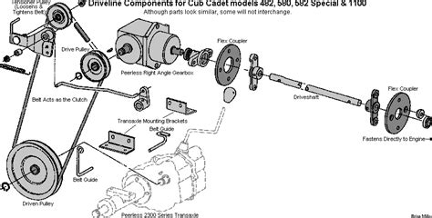 ih cub cadet forum wiring diagrams readingrat net
