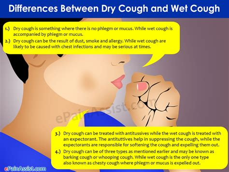 dry couch differentiating dry cough and wet cough based on causes