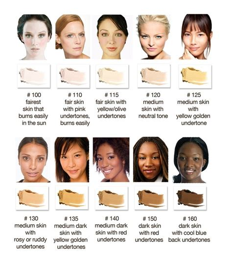 hair color for cool skin tones best chart for blonde skin tone foundation ishita ifg pinterest