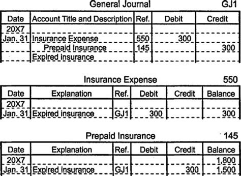 Office Supplies Debit Or Credit Prepaid Expenses