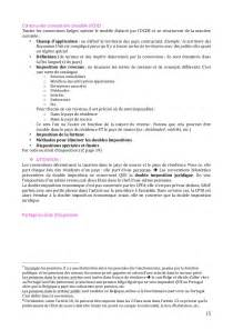 modele document porte fort
