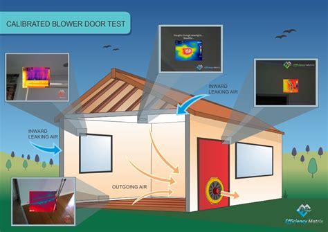 Blower Door Test Equipment by Residential Blower Door Testing