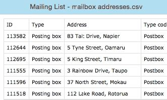 Address Lookup Nz How To Write An Australian Postcode
