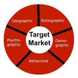 Target Market November 2014 International Marketing Communications
