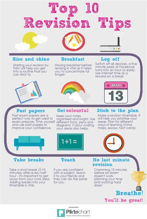 10 Ways To Keep Up With Revision by Our Top 10 Revision Tips How To Stay Sane During