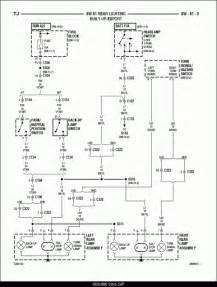 99 Jeep Wrangler Wiring Diagram Brake Light Wiring Diagram Fuse Box And Wiring Diagram