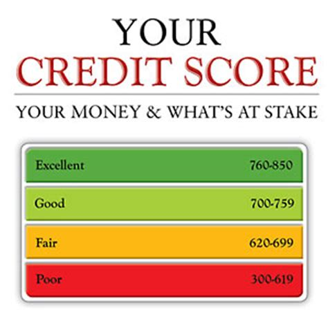 what is the credit score range to buy a house what is the credit score range to buy a house 28 images