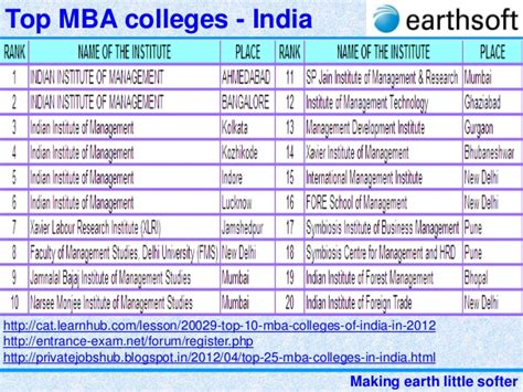 Best Mba Colleges In India Ranking by 27 Earthsoft Guidance For Post Graduation After Engineering