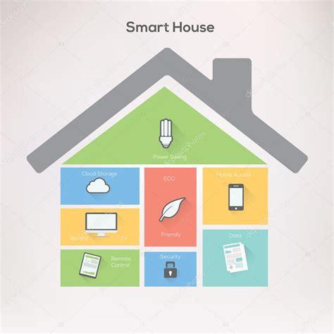 info home design concept fr concept infographie maison intelligente image