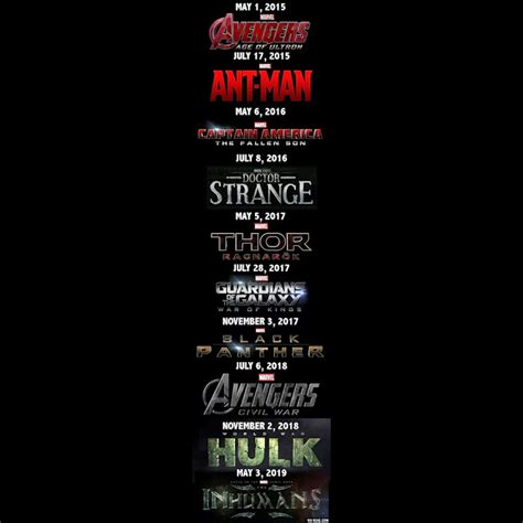 film marvel coming soon marvel movies coming soon pictures to pin on pinterest