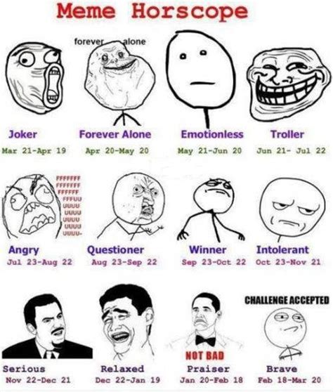 Internet Meme Face - periodic table of memes with names image memes at