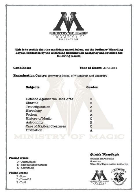 certification letter for grades 262 best harry potter crafts images on harry