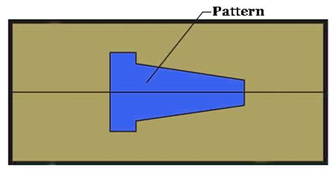 Pattern In Metal Casting | mechanical technology metal casting pattern