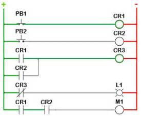 ladder logic tutorial with ladder logic symbols diagrams