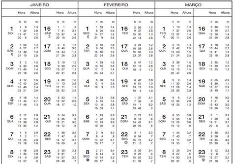 reajuste de aluguel igpm fevereiro 2016 tabela igpm fevereiro 2016 igpm de setembro 2016 igpm de