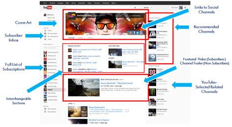 new layout in youtube new youtube channel design now live for all channels