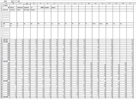 how to import a table from pdf into excel the economics