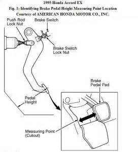 Brake System Light Honda Civic Excessive Brake Pedal Play Honda Tech Honda Forum