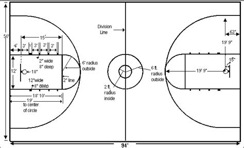 Half Court Basketball Dimensions For A Backyard by Handymanwire Basketball Courts
