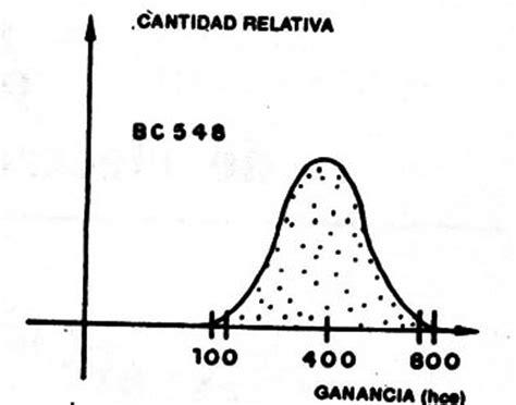 equivalencia transistor bc547 equivalencia de transistores art190s
