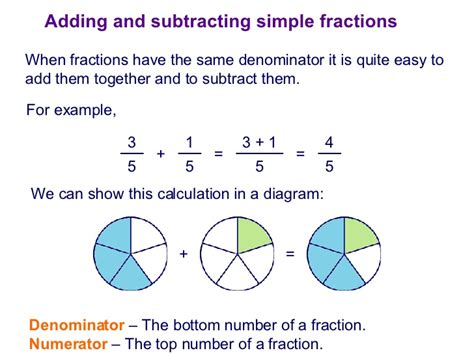 diagram and fractions multiplying fractions diagram place value diagram
