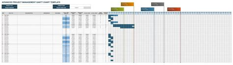 Google Sheets Gantt Chart Templates Smartsheet Gantt Chart Template Sheets
